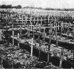 Centenario de la Primera GuerraMundial